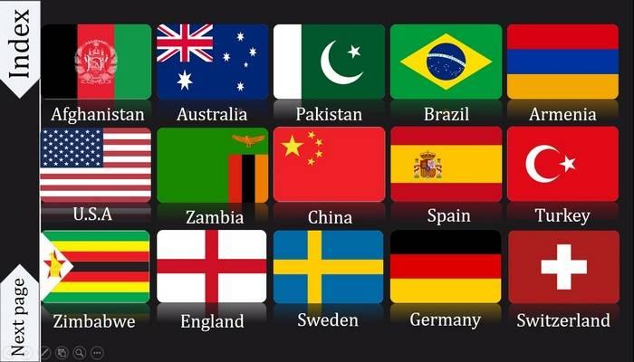 پاور پوینت درس یک زبان هشتم (جامع و کامل)